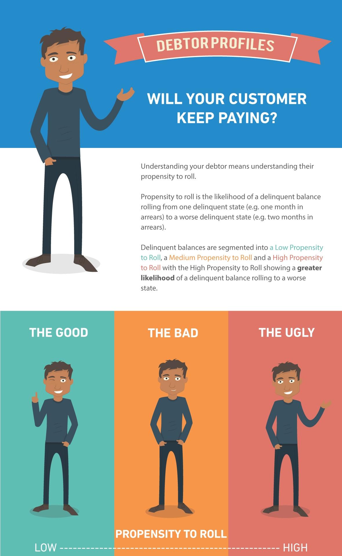 principa_Debtor-Profile-infographic-short.jpg