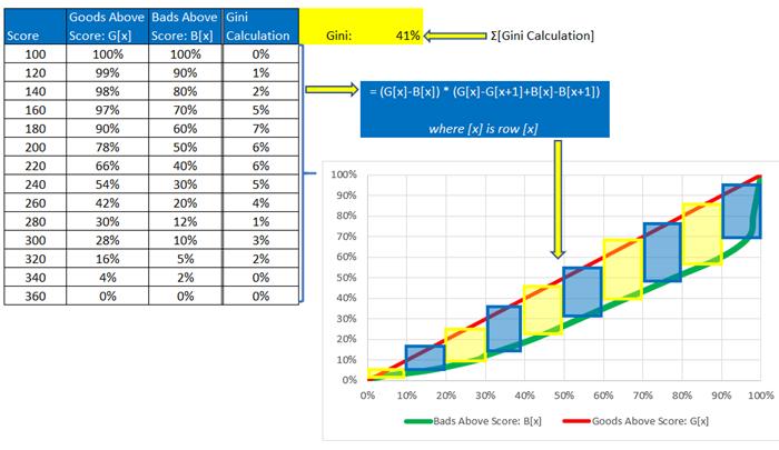 Gini-calculations-1