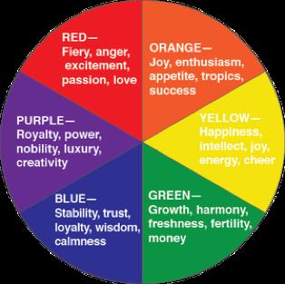 Psychologywheel.png