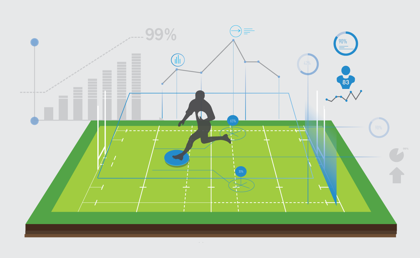 Rugby and data analytics collagee with rugby field and player with stats and graphs in the background