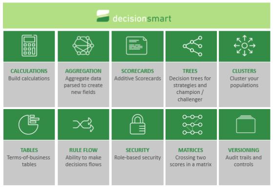 decisionsmart - customer engagement technology